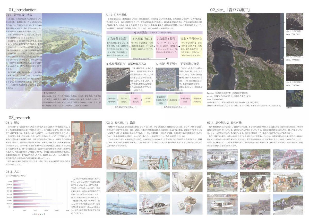 渡る ~6次産業化によって島の魅力を解決する~-2