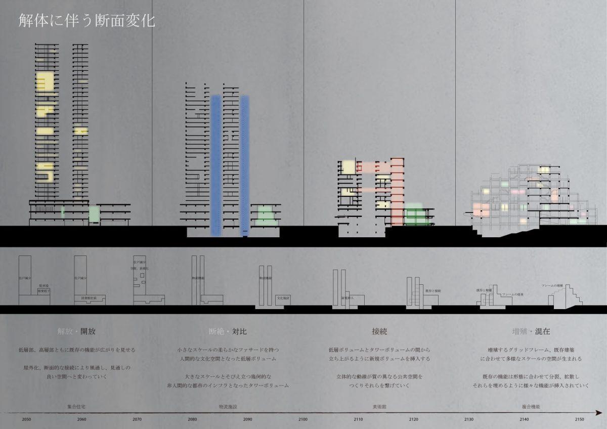 """""""タワマン"""" 解体 -着脱するイメージ--7"""