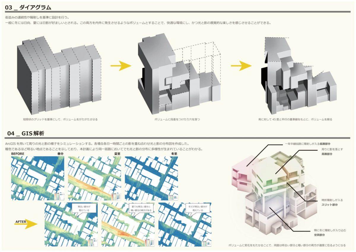 陽射しを暮らす -地域に寄り添う大きな建築--3
