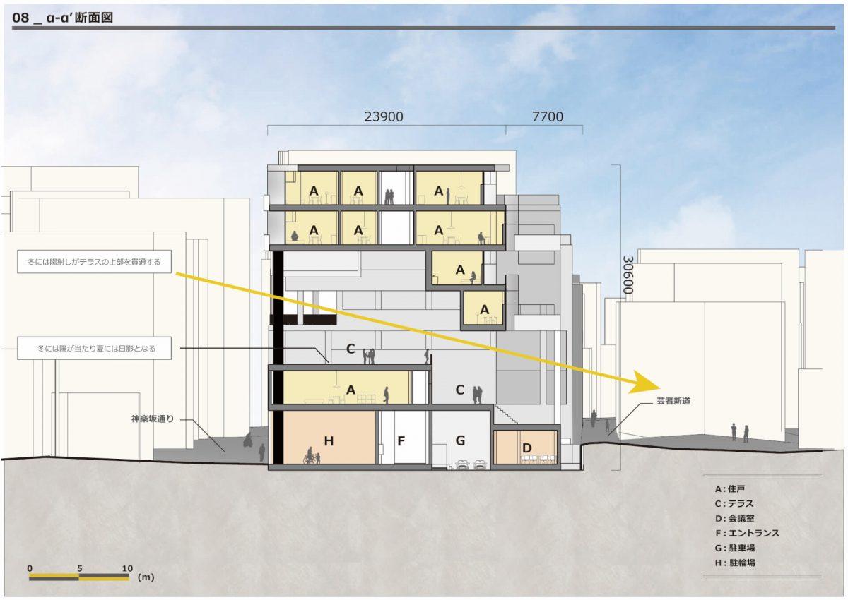 陽射しを暮らす -地域に寄り添う大きな建築--7