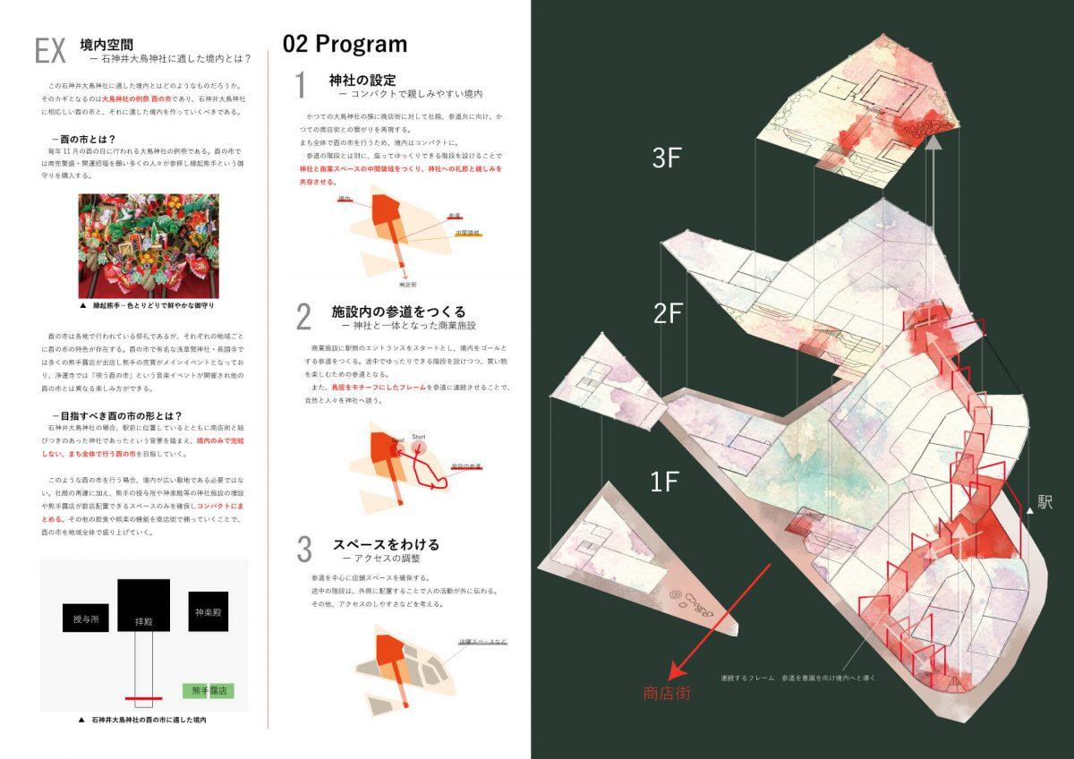 神社を編む -大鳥神社と商業の新たな関係--3
