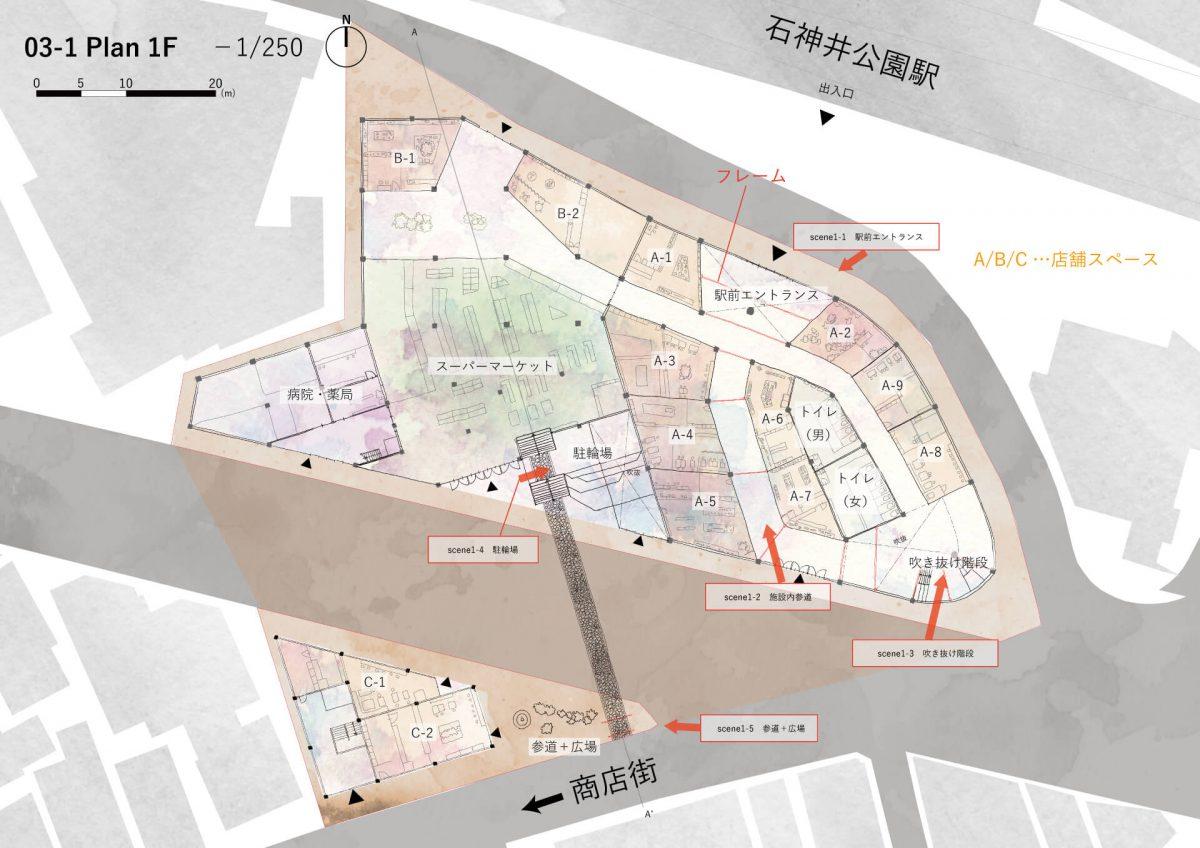 神社を編む -大鳥神社と商業の新たな関係--4