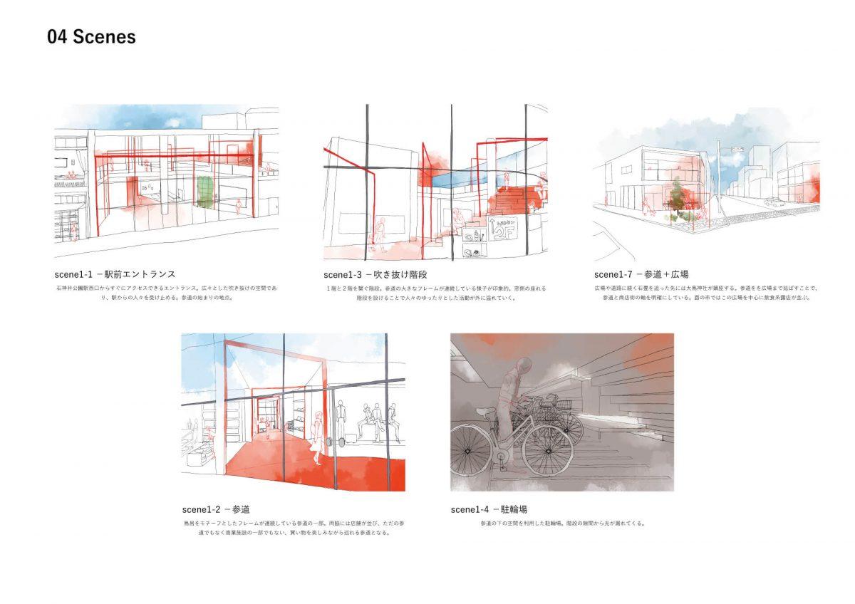 神社を編む -大鳥神社と商業の新たな関係--7