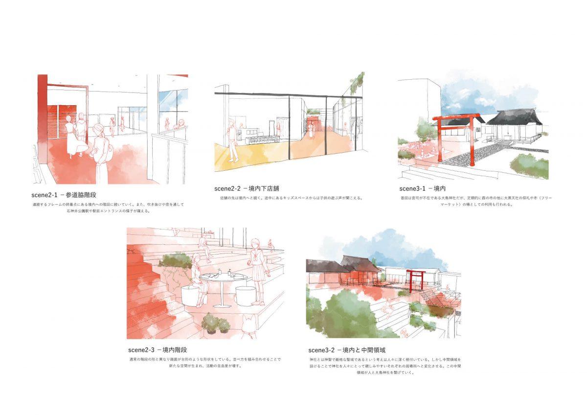 神社を編む -大鳥神社と商業の新たな関係--8