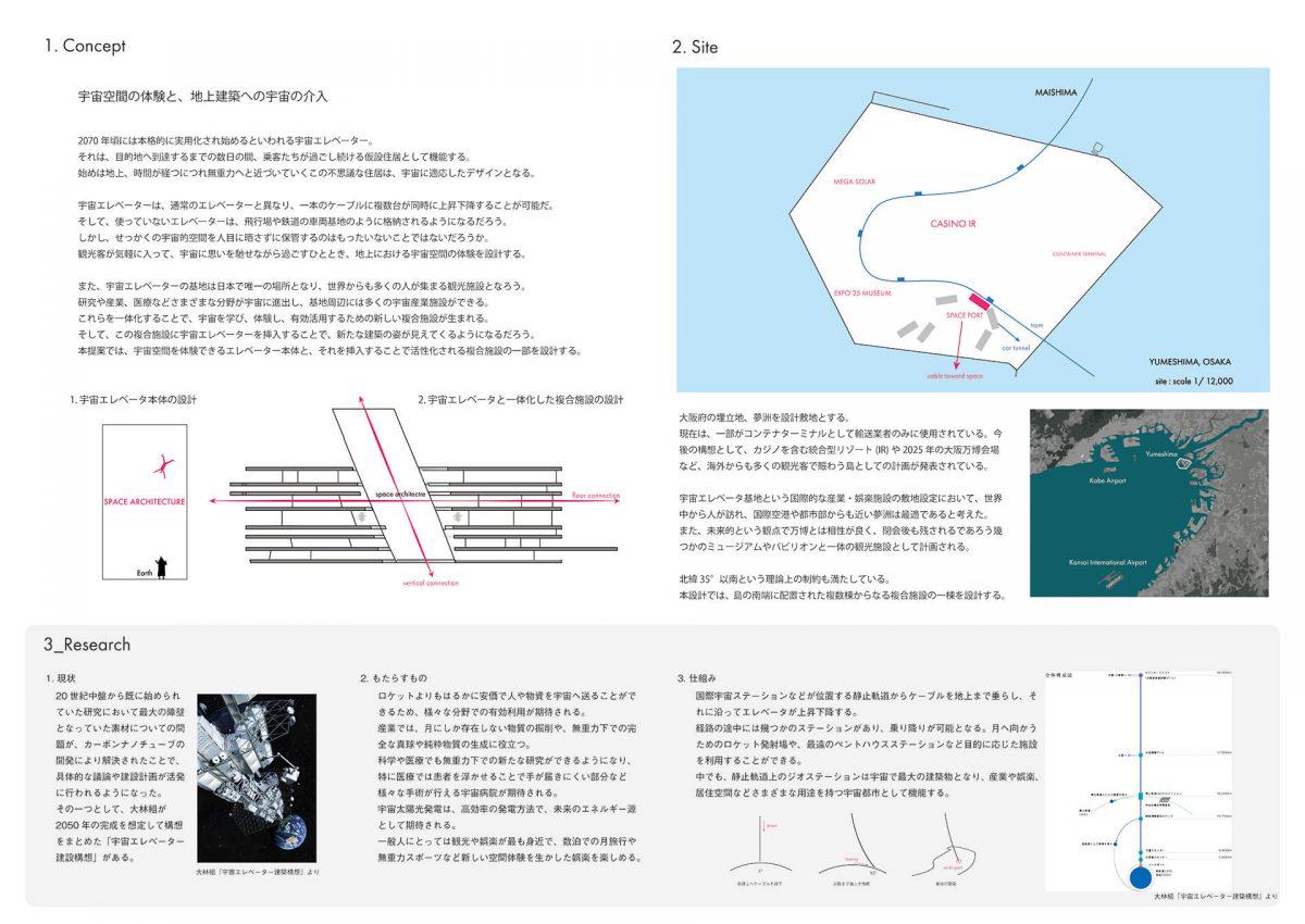地上に宇宙を挿入する -複合施設としての宇宙エレベーター基地の設計--2