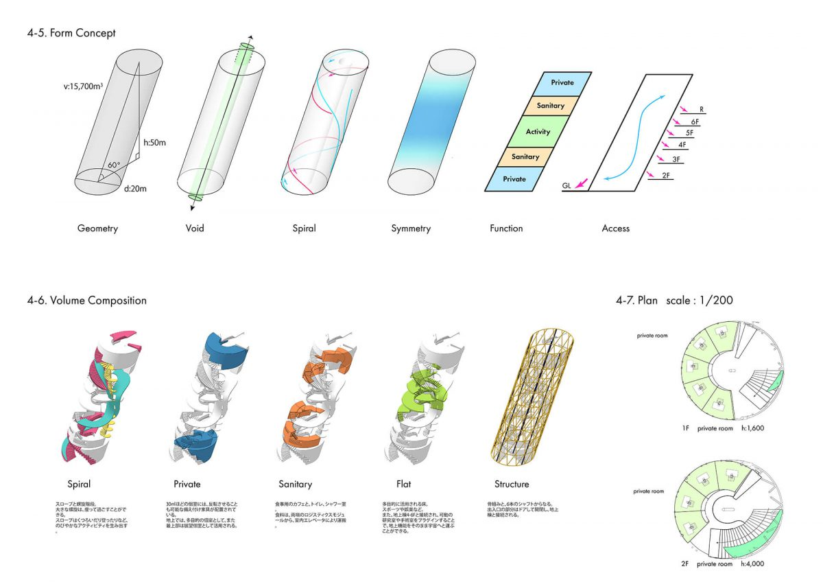 地上に宇宙を挿入する -複合施設としての宇宙エレベーター基地の設計--4