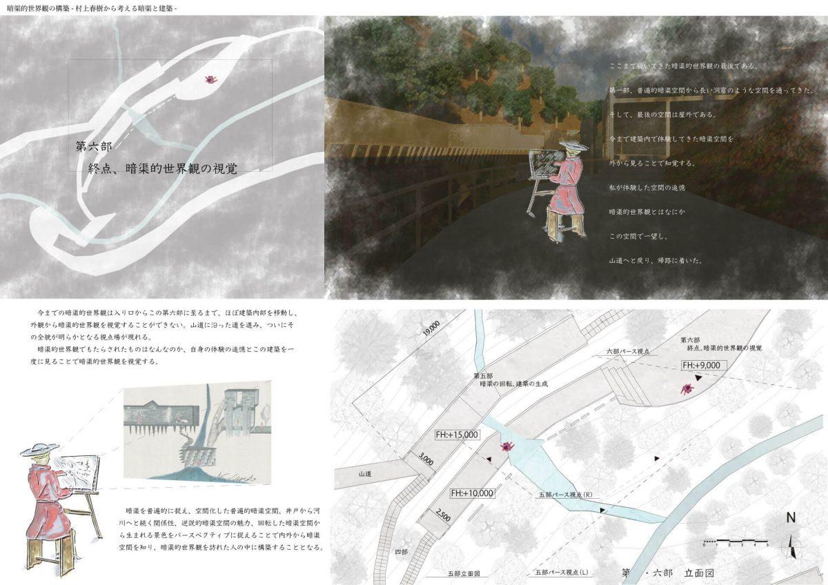 暗渠的世界観の構築-村上春樹作品から考える暗渠と建築-10