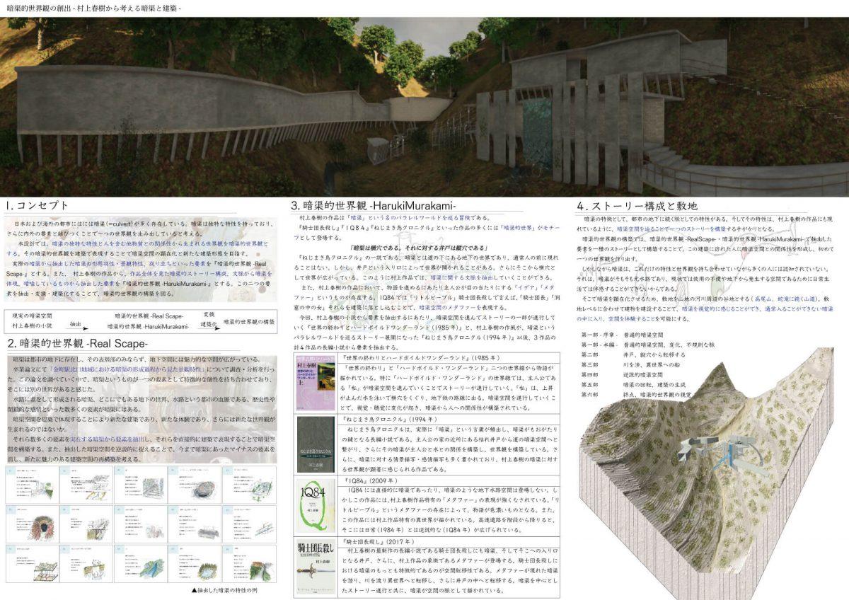 暗渠的世界観の構築-村上春樹作品から考える暗渠と建築-2
