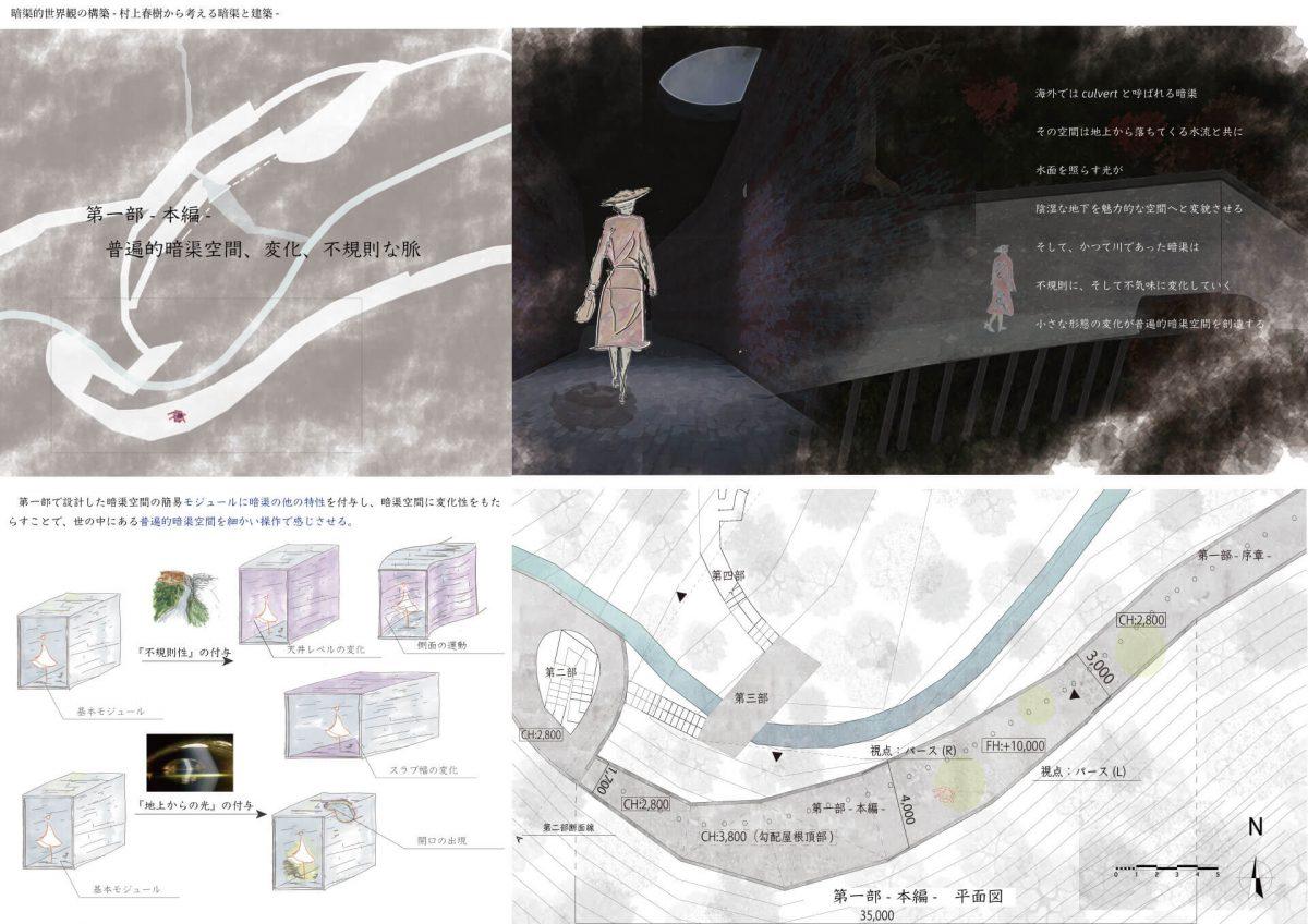 暗渠的世界観の構築-村上春樹作品から考える暗渠と建築-5