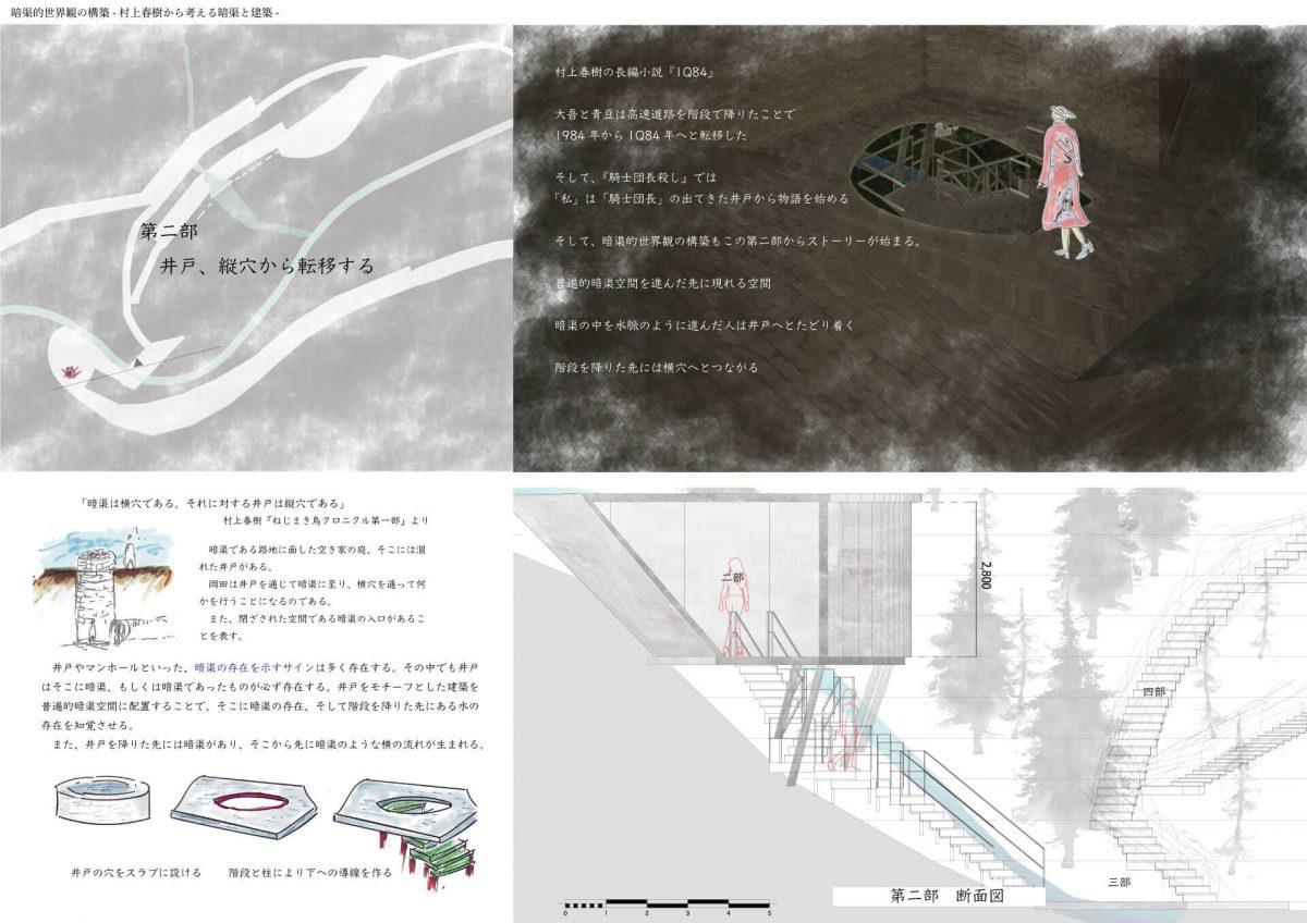 暗渠的世界観の構築-村上春樹作品から考える暗渠と建築-6