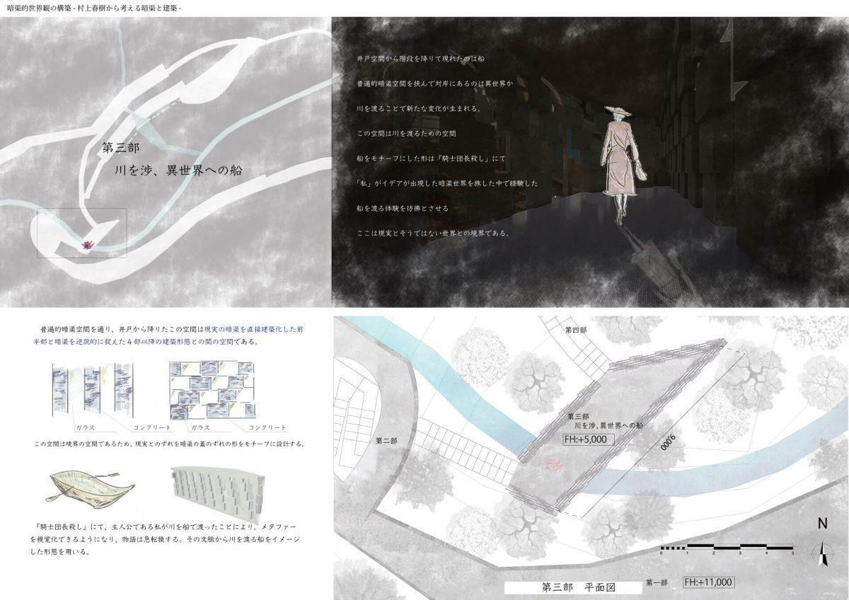 暗渠的世界観の構築-村上春樹作品から考える暗渠と建築-7