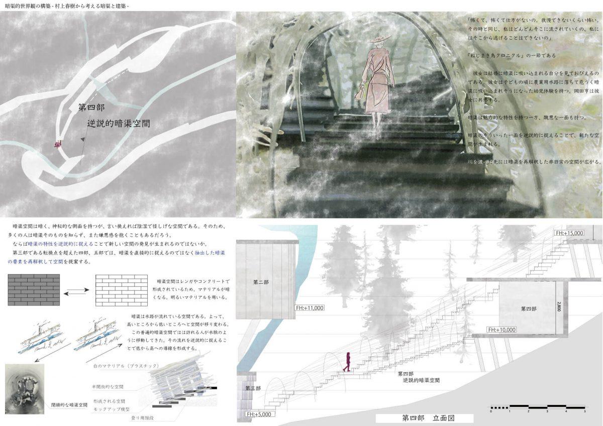 暗渠的世界観の構築-村上春樹作品から考える暗渠と建築-8
