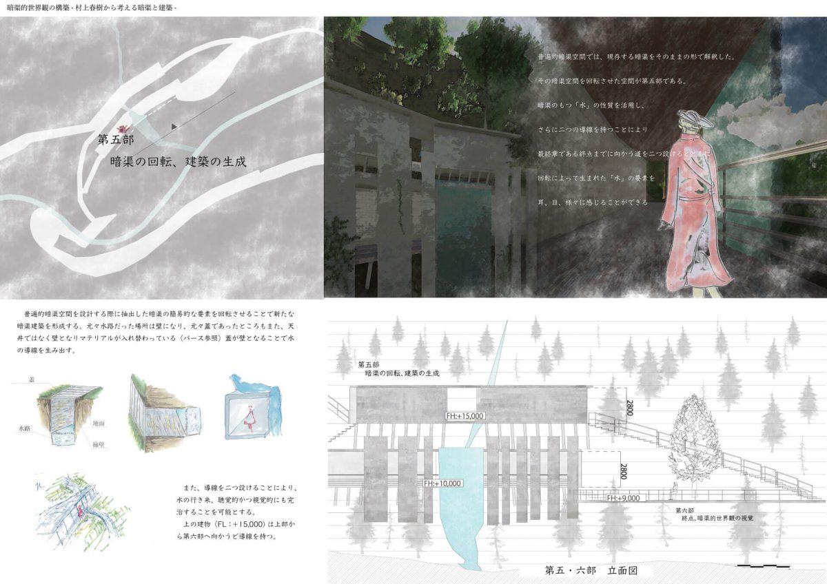 暗渠的世界観の構築-村上春樹作品から考える暗渠と建築-9