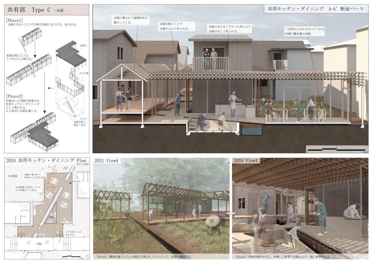 農して住まう -農地転用における段階的な住宅地開発--10