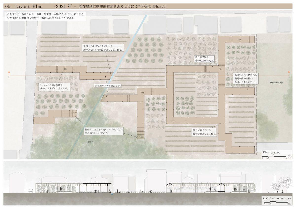 農して住まう -農地転用における段階的な住宅地開発--4