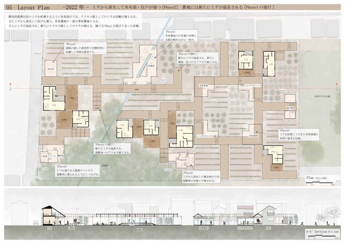 農して住まう -農地転用における段階的な住宅地開発--5