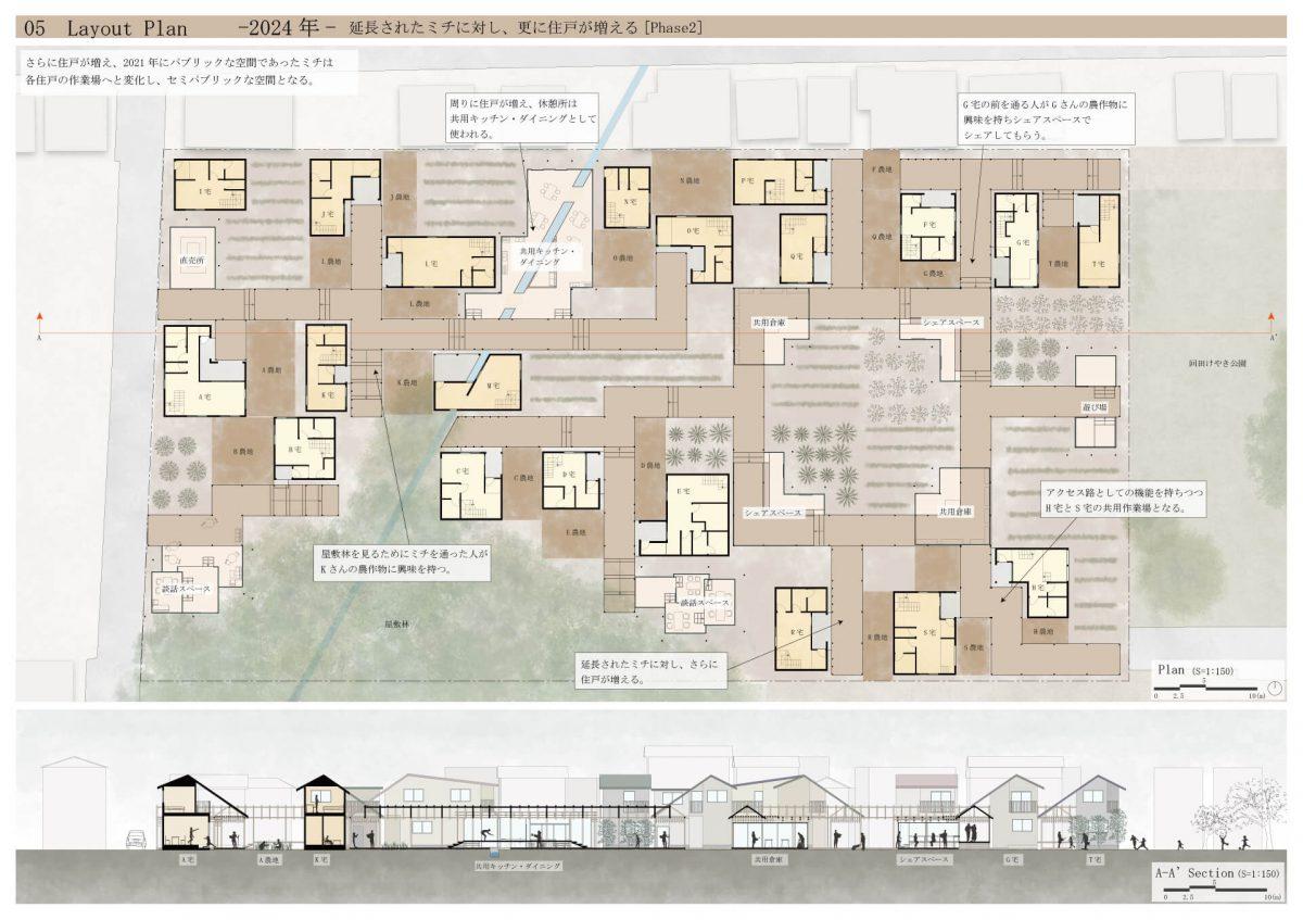 農して住まう -農地転用における段階的な住宅地開発--6