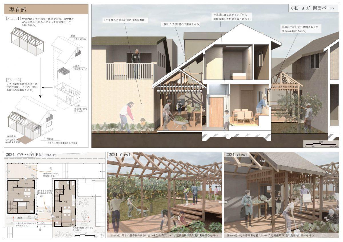 農して住まう -農地転用における段階的な住宅地開発--7