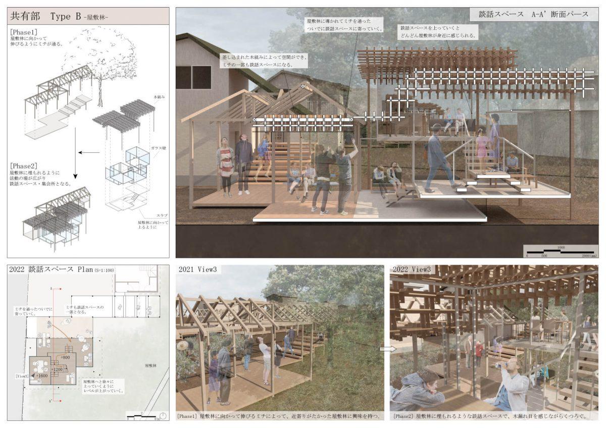農して住まう -農地転用における段階的な住宅地開発--9