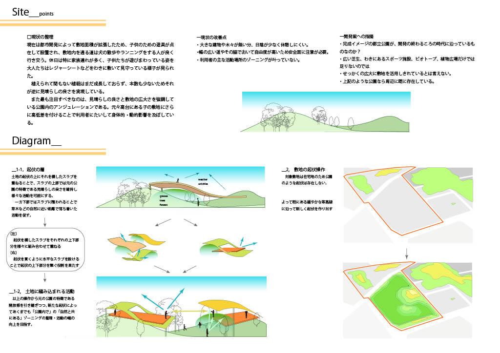 土地の記憶を編む -長期公園開発の見直しと模索--4