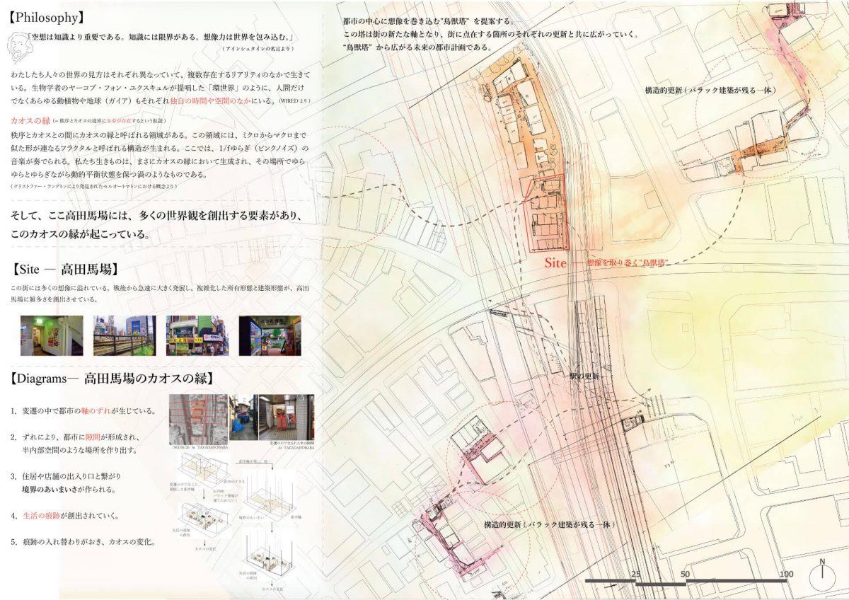 鳥獣塔 -想像を誘う 街の塔--2
