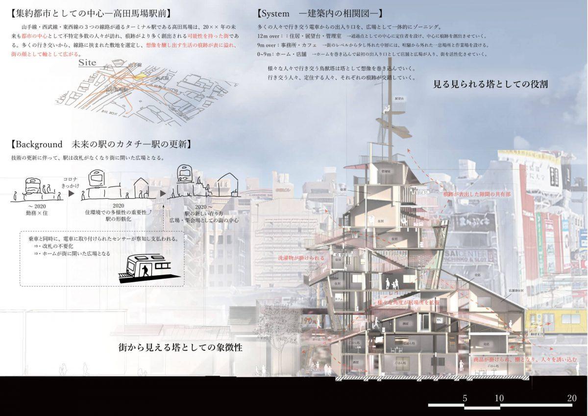 鳥獣塔 -想像を誘う 街の塔--5