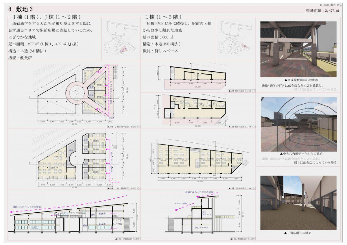 FUNABASHI を歩く -3駅に隣接した街区にある歩行者のための空間--10