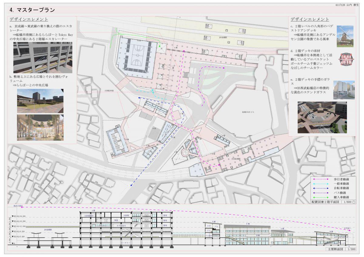 FUNABASHI を歩く -3駅に隣接した街区にある歩行者のための空間--3