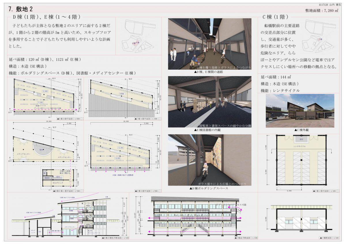 FUNABASHI を歩く -3駅に隣接した街区にある歩行者のための空間--8