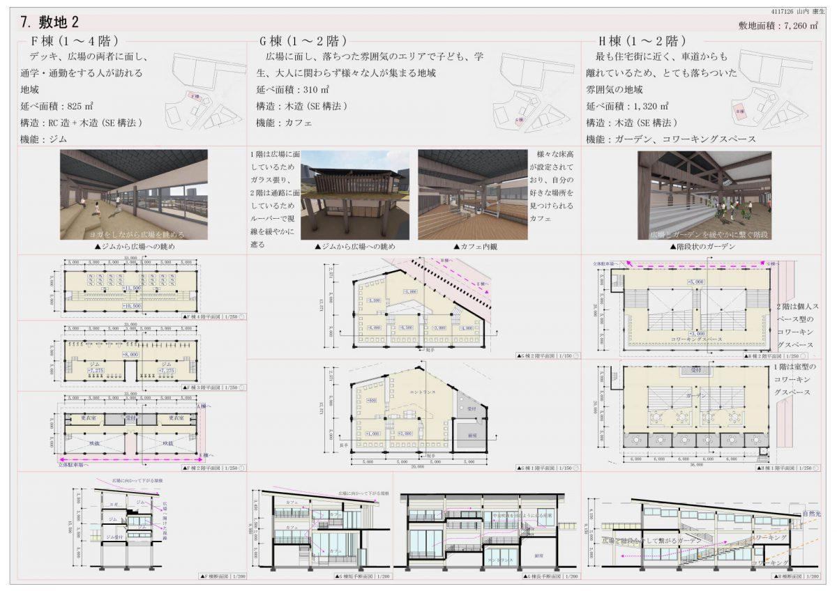 FUNABASHI を歩く -3駅に隣接した街区にある歩行者のための空間--9