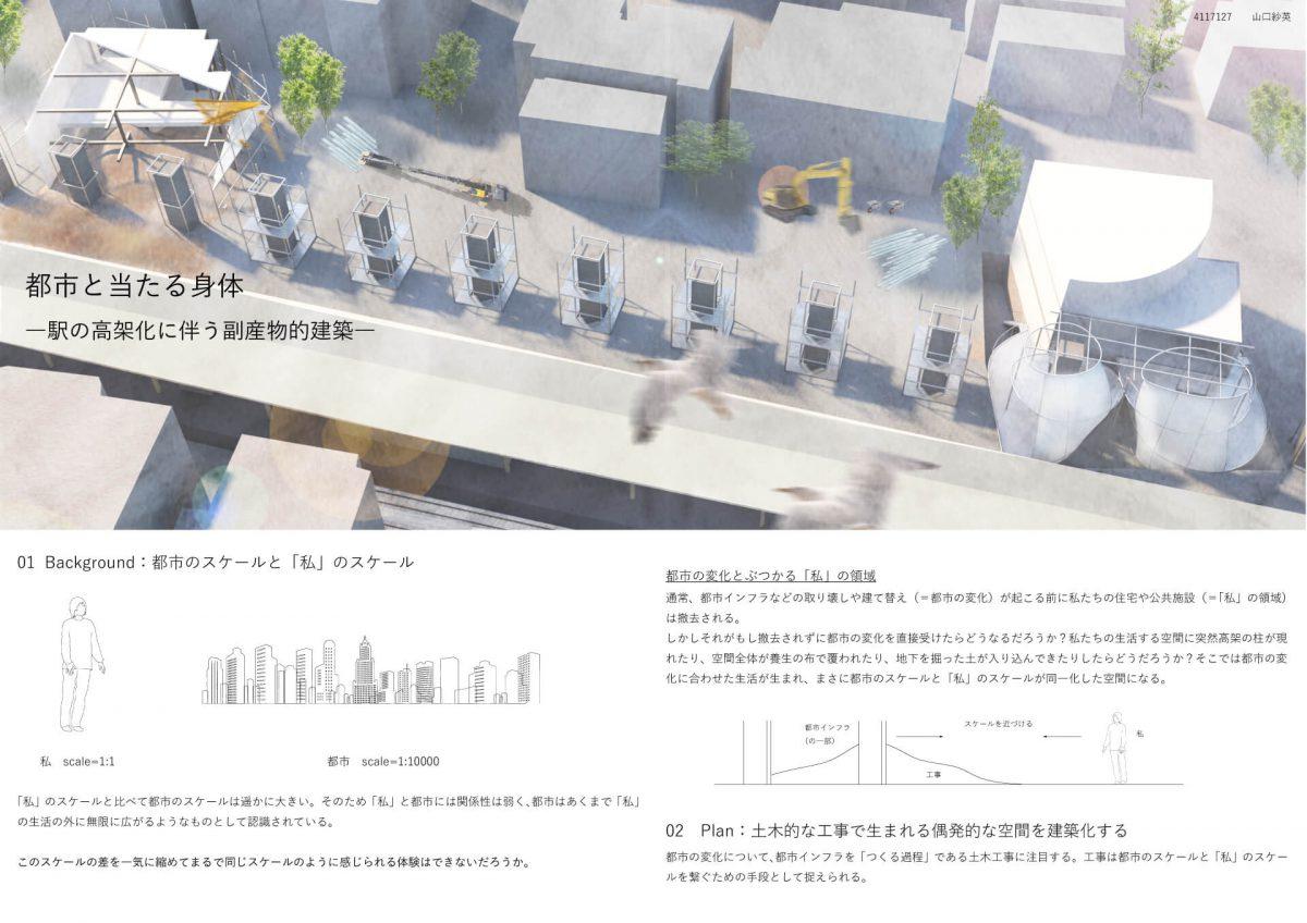 都市と当たる身体 -駅の高架化に伴う副産物的建築--1