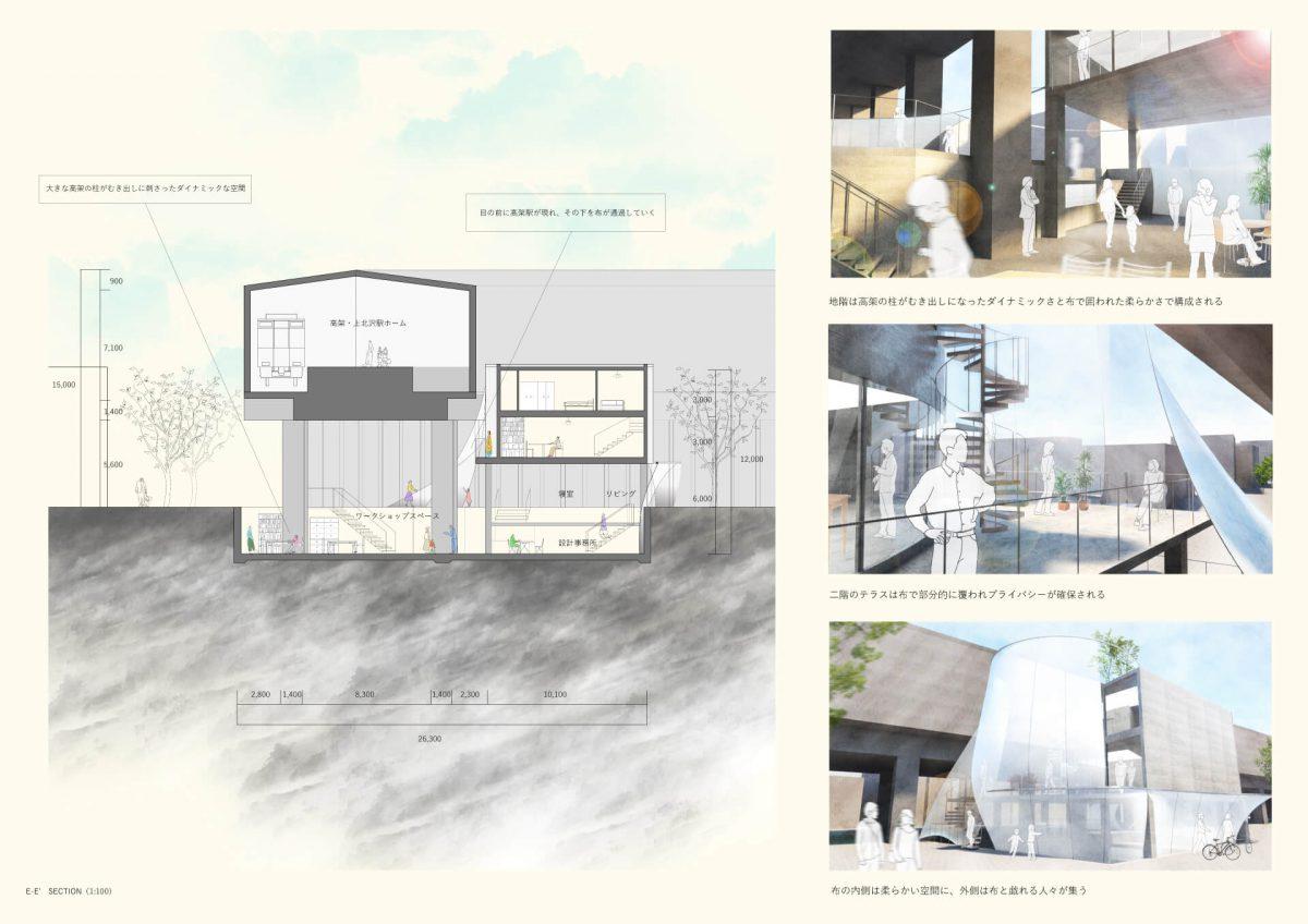 都市と当たる身体 -駅の高架化に伴う副産物的建築--10