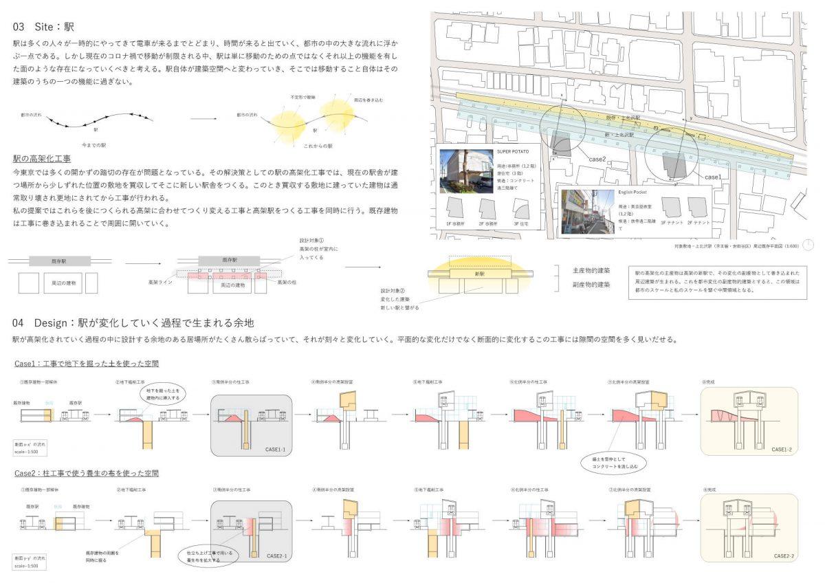都市と当たる身体 -駅の高架化に伴う副産物的建築--2