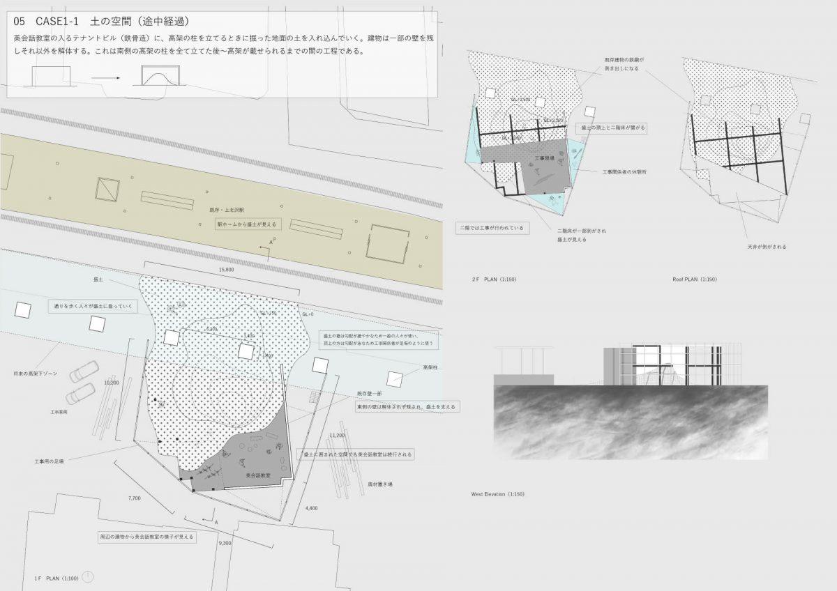 都市と当たる身体 -駅の高架化に伴う副産物的建築--3