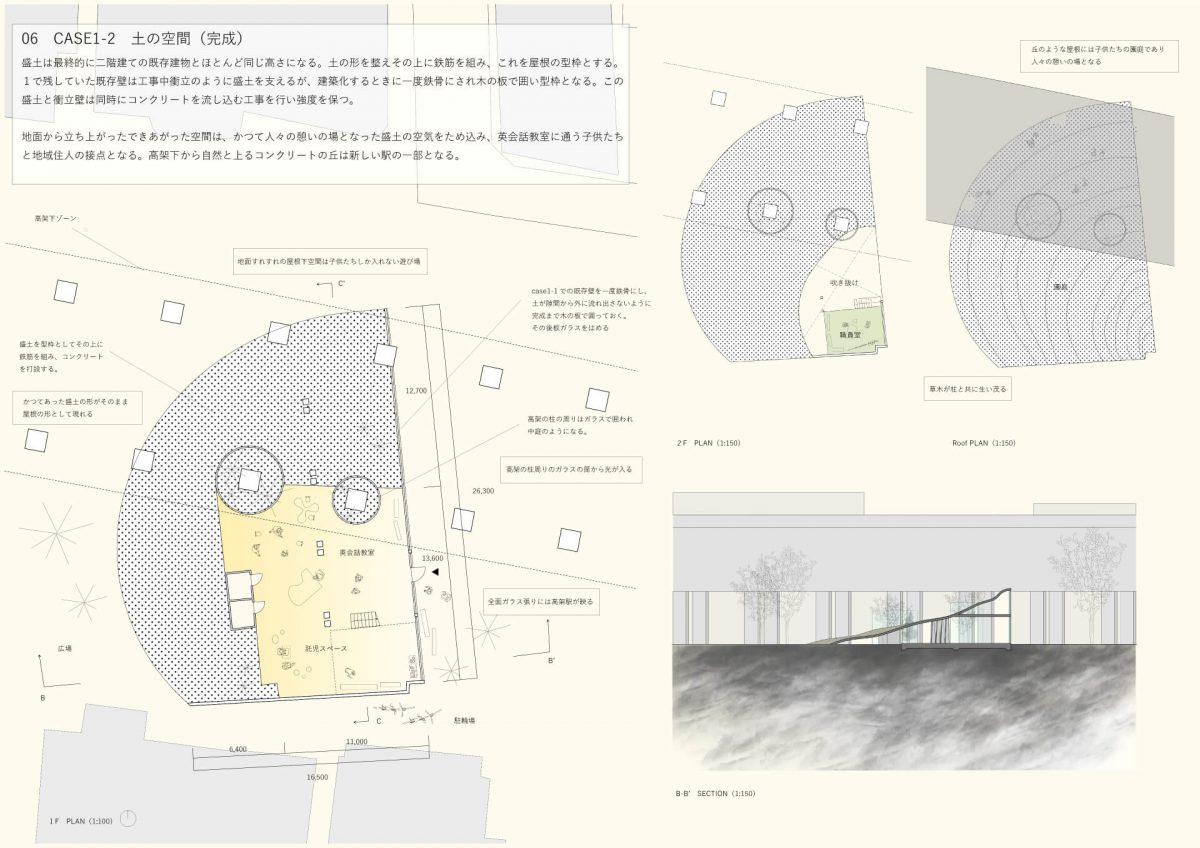 都市と当たる身体 -駅の高架化に伴う副産物的建築--5
