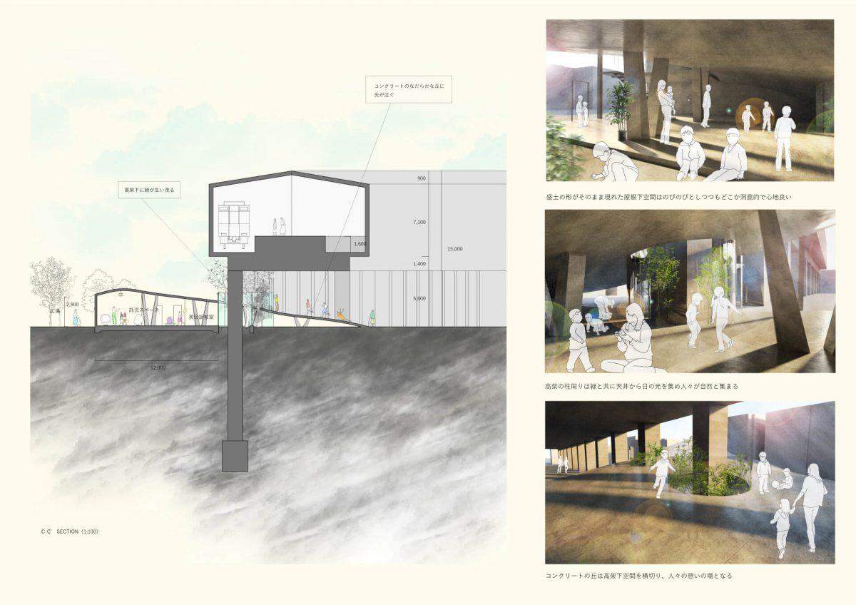 都市と当たる身体 -駅の高架化に伴う副産物的建築--6
