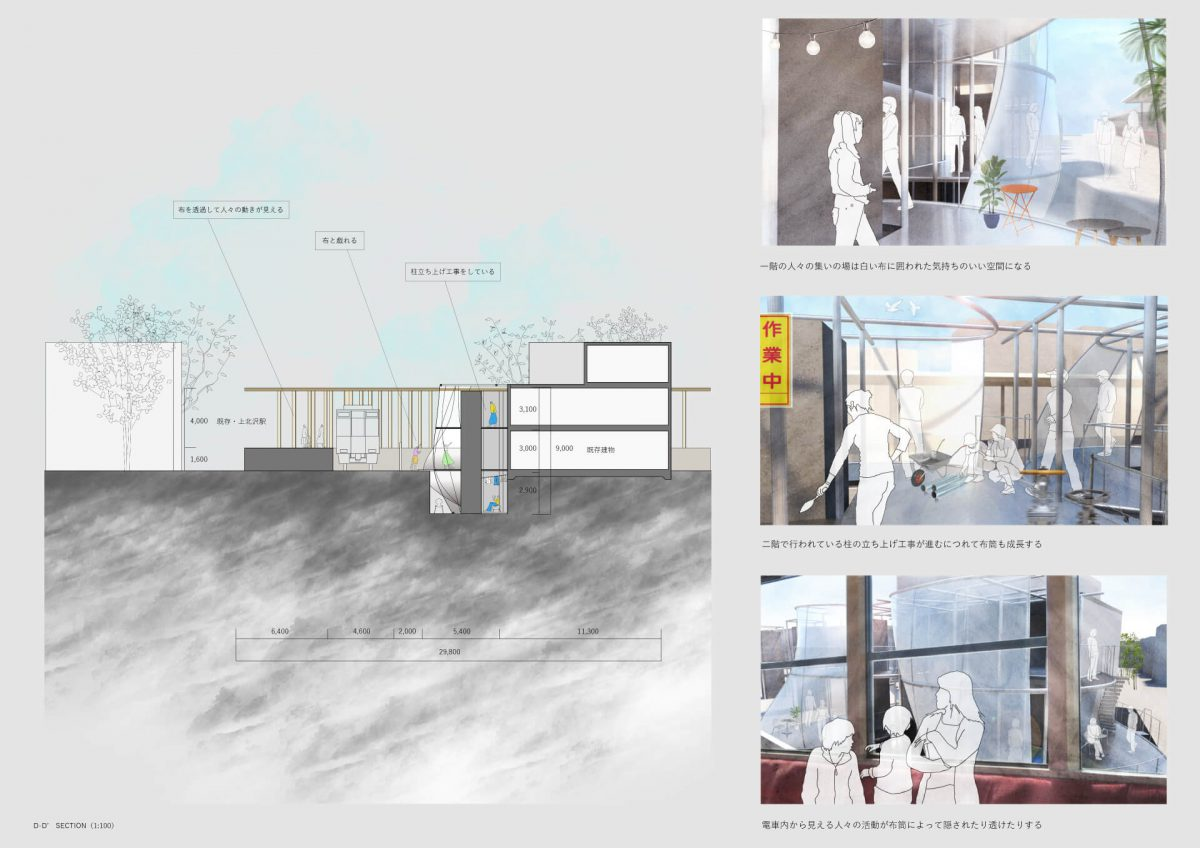 都市と当たる身体 -駅の高架化に伴う副産物的建築--8