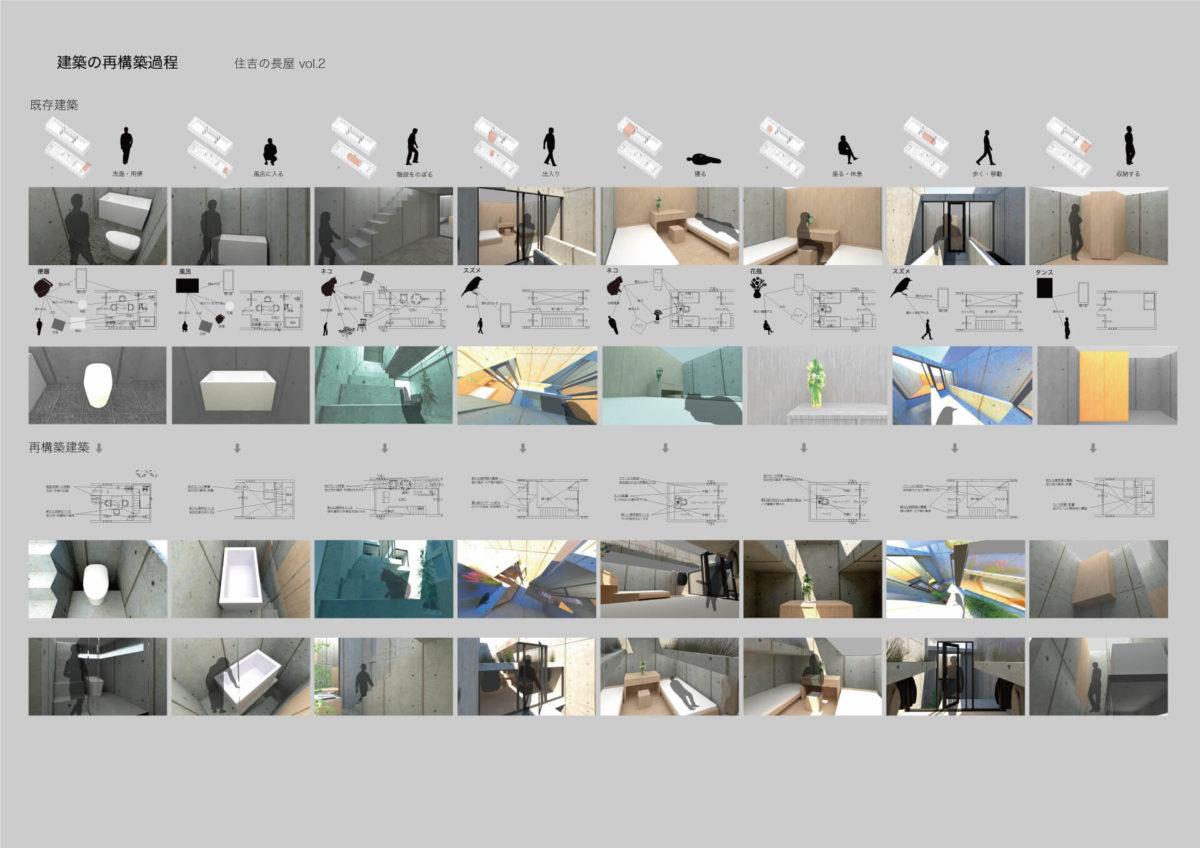 人類学的思考の建築学への応用−多自然主義的視点での分析を通して–-11