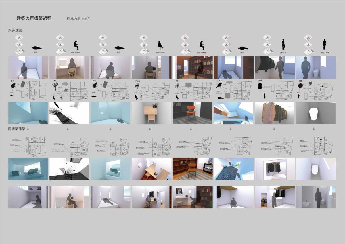 人類学的思考の建築学への応用−多自然主義的視点での分析を通して–-15