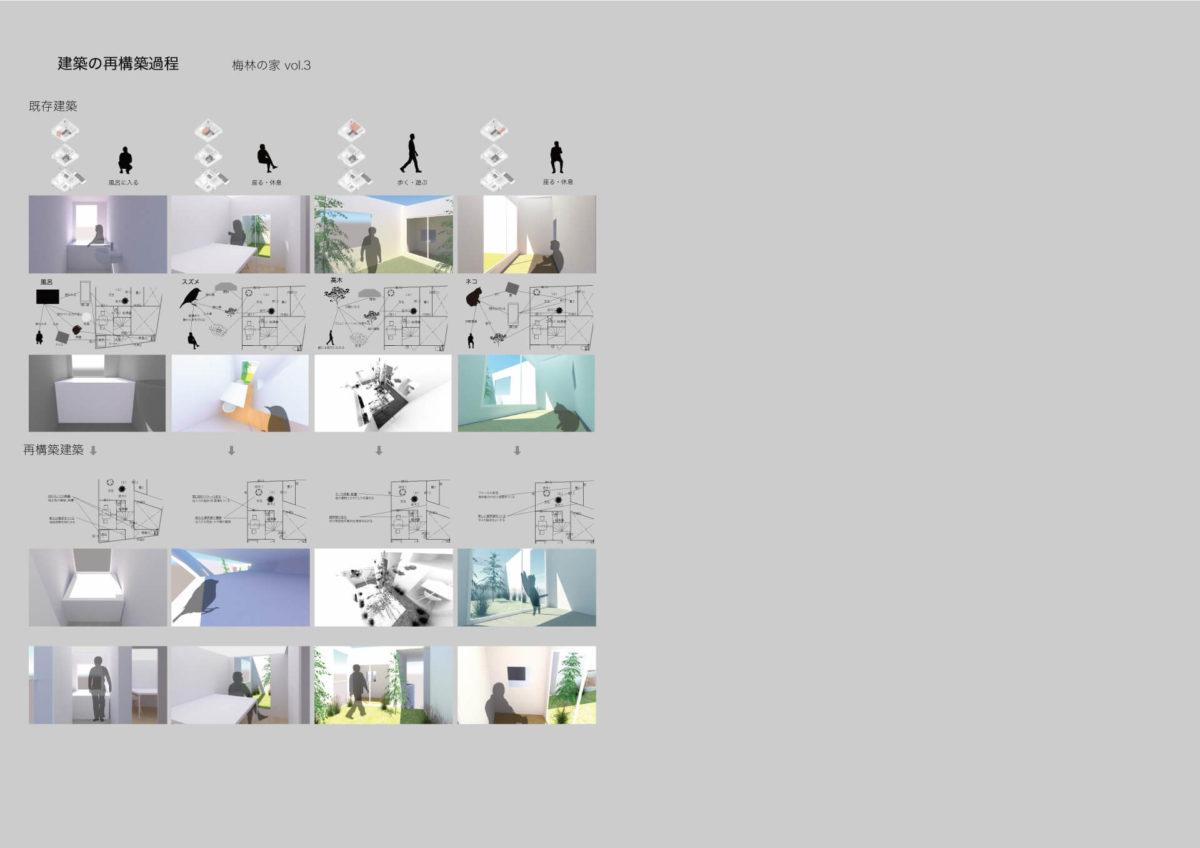 人類学的思考の建築学への応用−多自然主義的視点での分析を通して–-16
