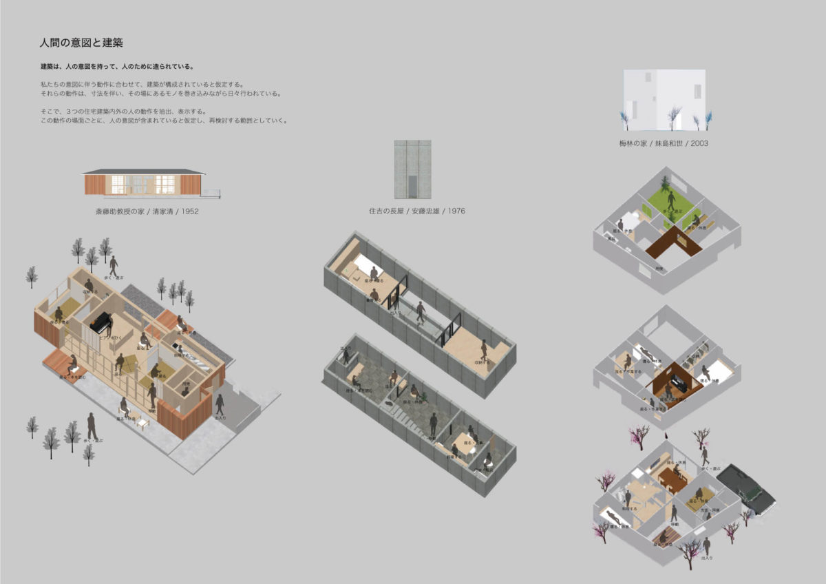 人類学的思考の建築学への応用−多自然主義的視点での分析を通して–-3