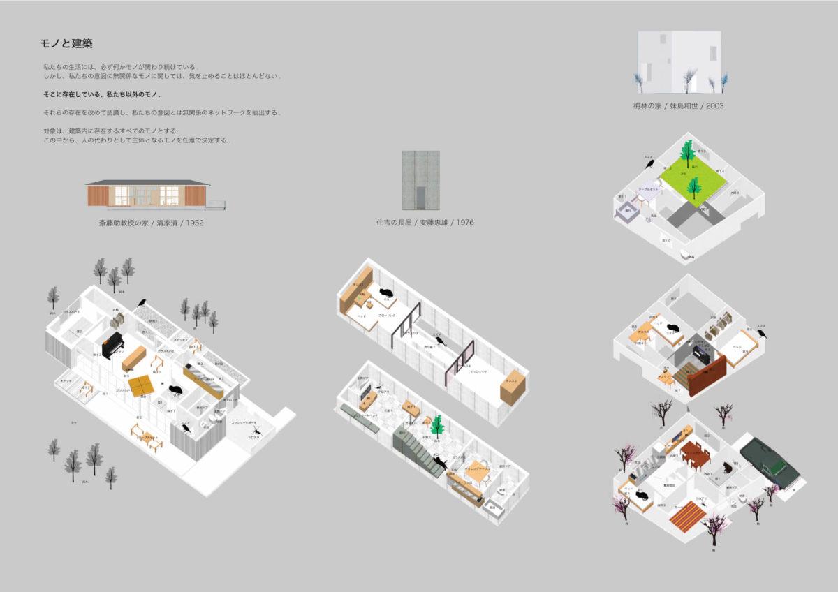 人類学的思考の建築学への応用−多自然主義的視点での分析を通して–-4