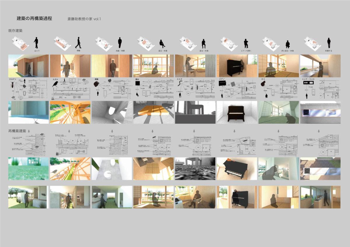 人類学的思考の建築学への応用−多自然主義的視点での分析を通して–-6