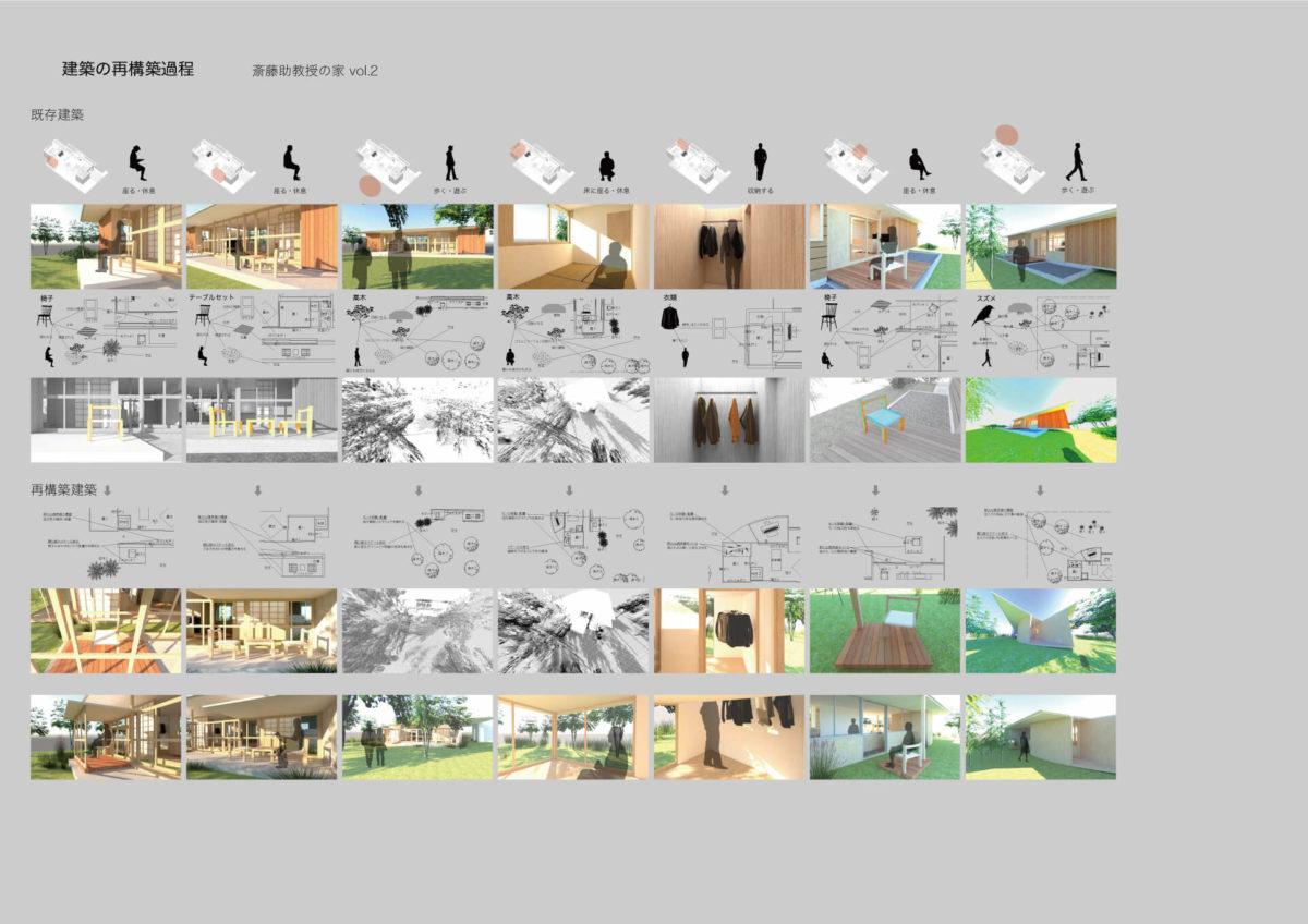 人類学的思考の建築学への応用−多自然主義的視点での分析を通して–-7