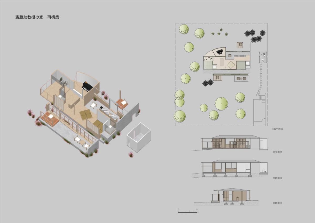 人類学的思考の建築学への応用−多自然主義的視点での分析を通して–-8