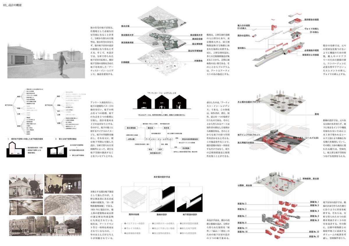 地下を利用したアーティスト・イン・レジデンス施設の提案 -狭小住宅における地下居室の定量分析を通して--4