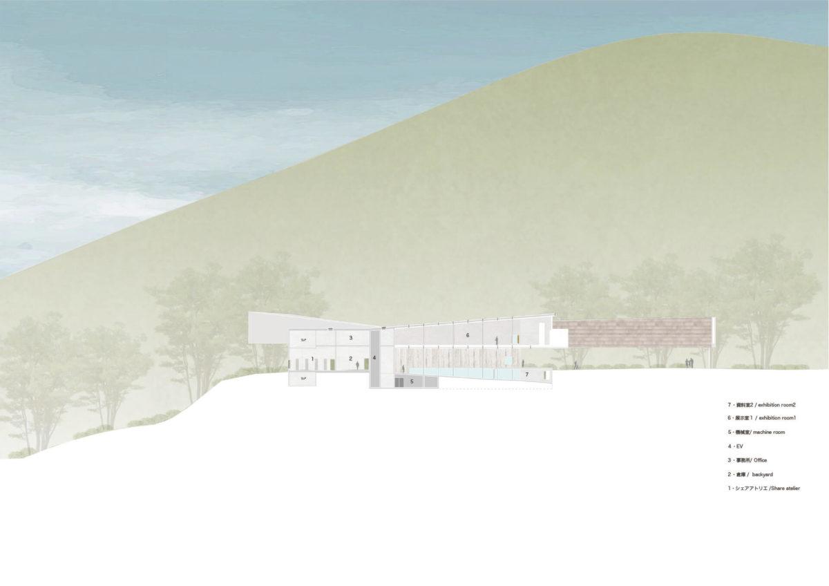 建築家のスケッチにみられる祖型を用いた建築の提案 -青木淳の住宅作品におけるスケッチの分析を通して--13