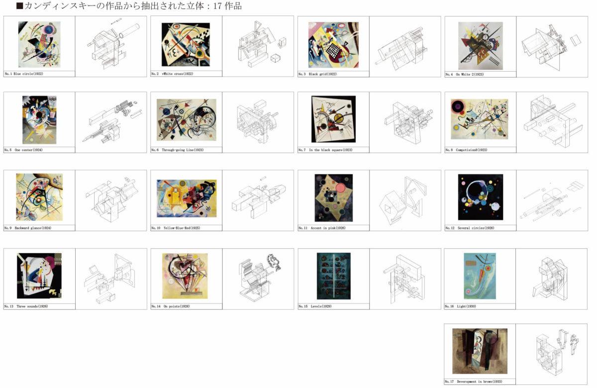 絵画における精神空間の立体への応用 -ワシリー・カンディンスキーの絵画における色彩分析を通して--4