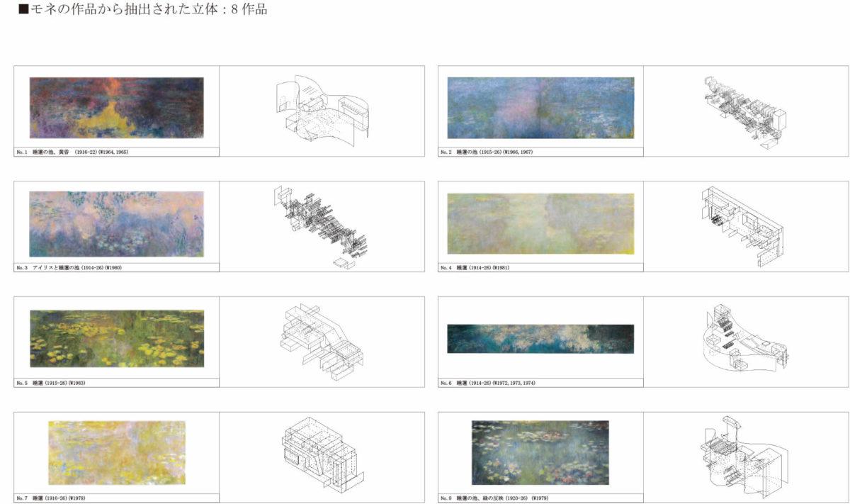 絵画における精神空間の立体への応用 -ワシリー・カンディンスキーの絵画における色彩分析を通して--5