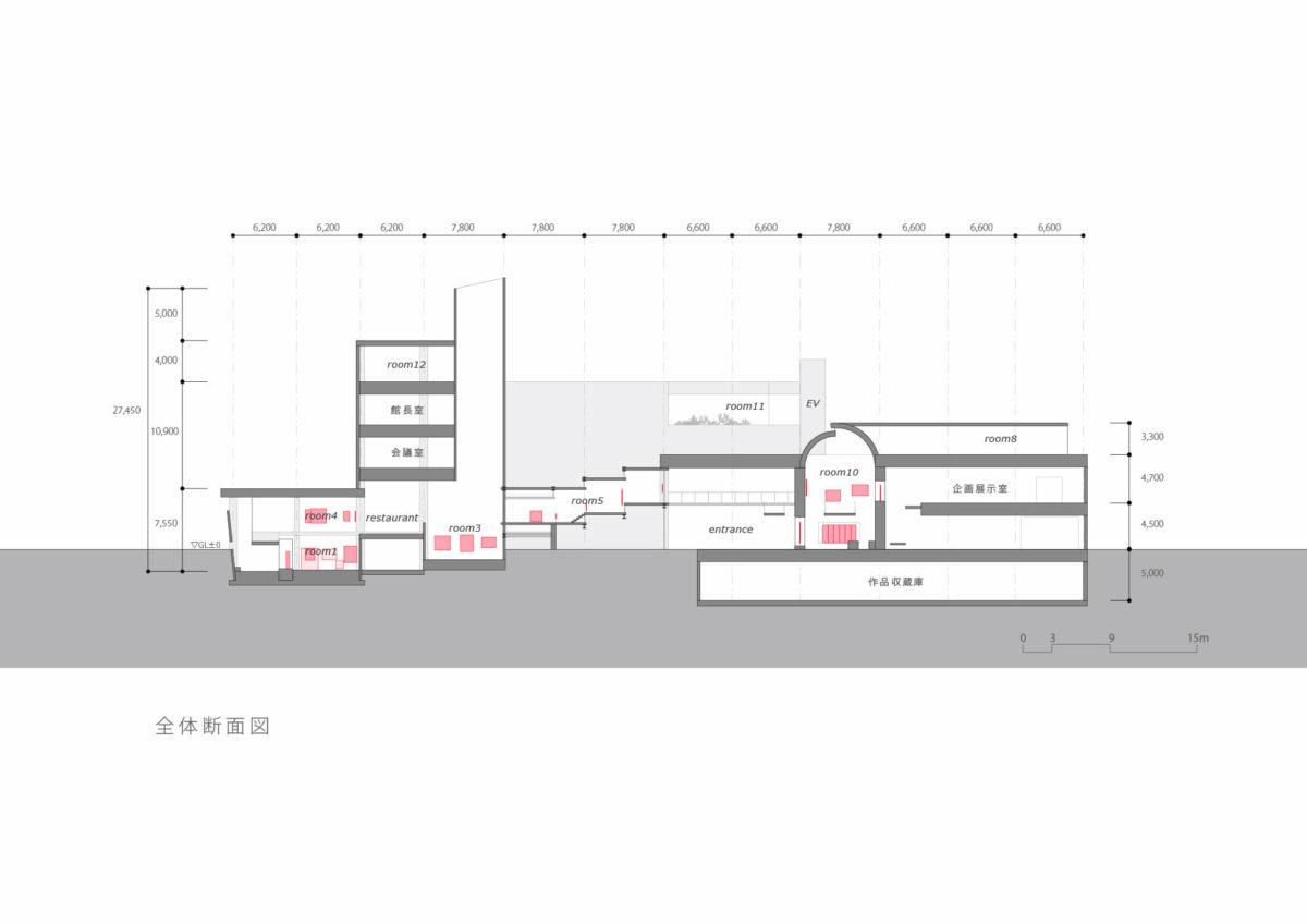 美術品がつくる美術館 -東京国立近代美術館所蔵作品を対象として--10
